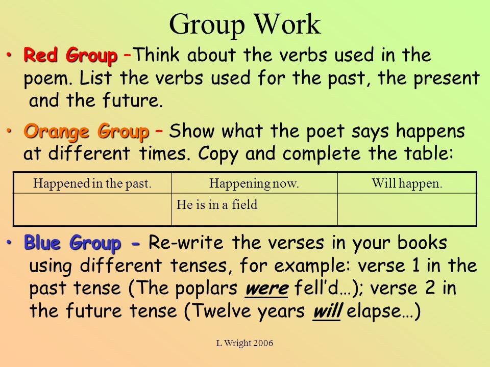Group Work Red Group –Think about the verbs used in the