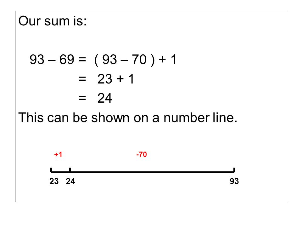 This can be shown on a number line.