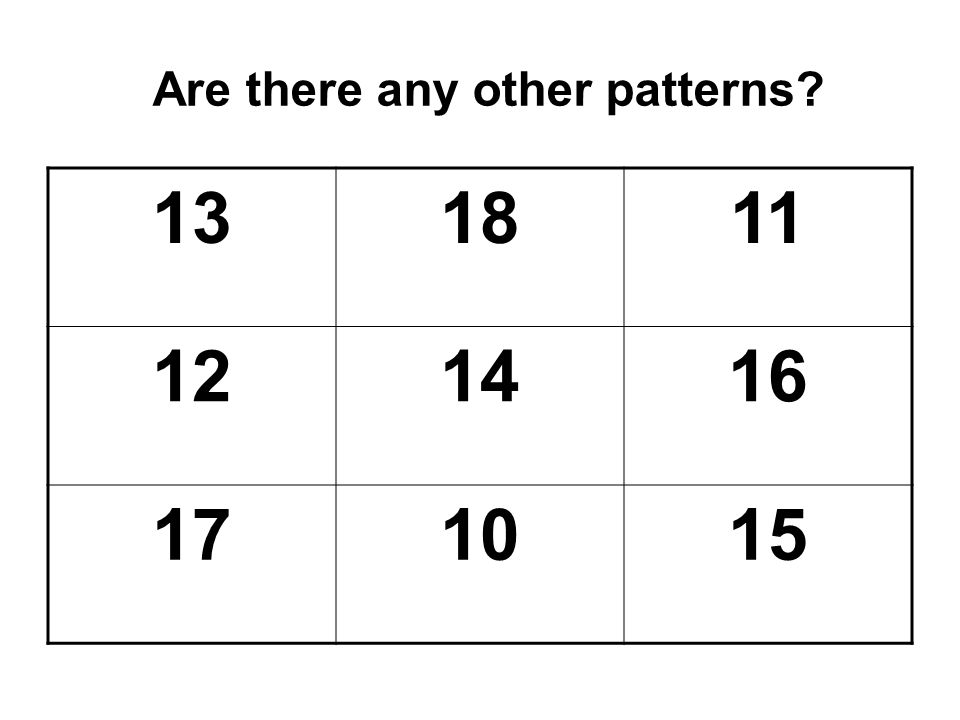 Are there any other patterns