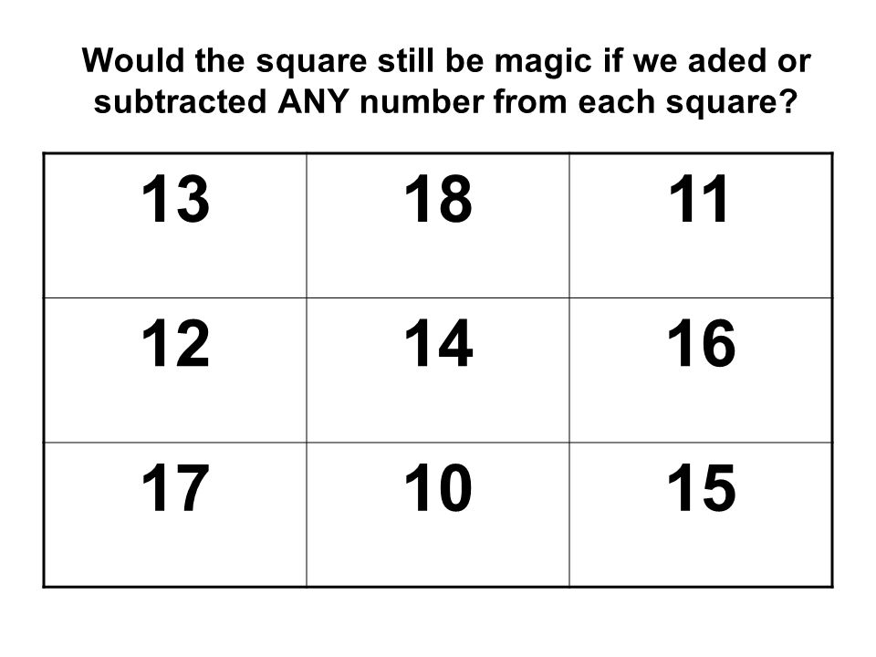 Would the square still be magic if we aded or subtracted ANY number from each square