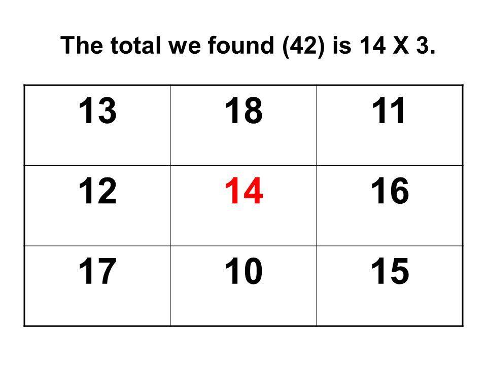 The total we found (42) is 14 X 3.