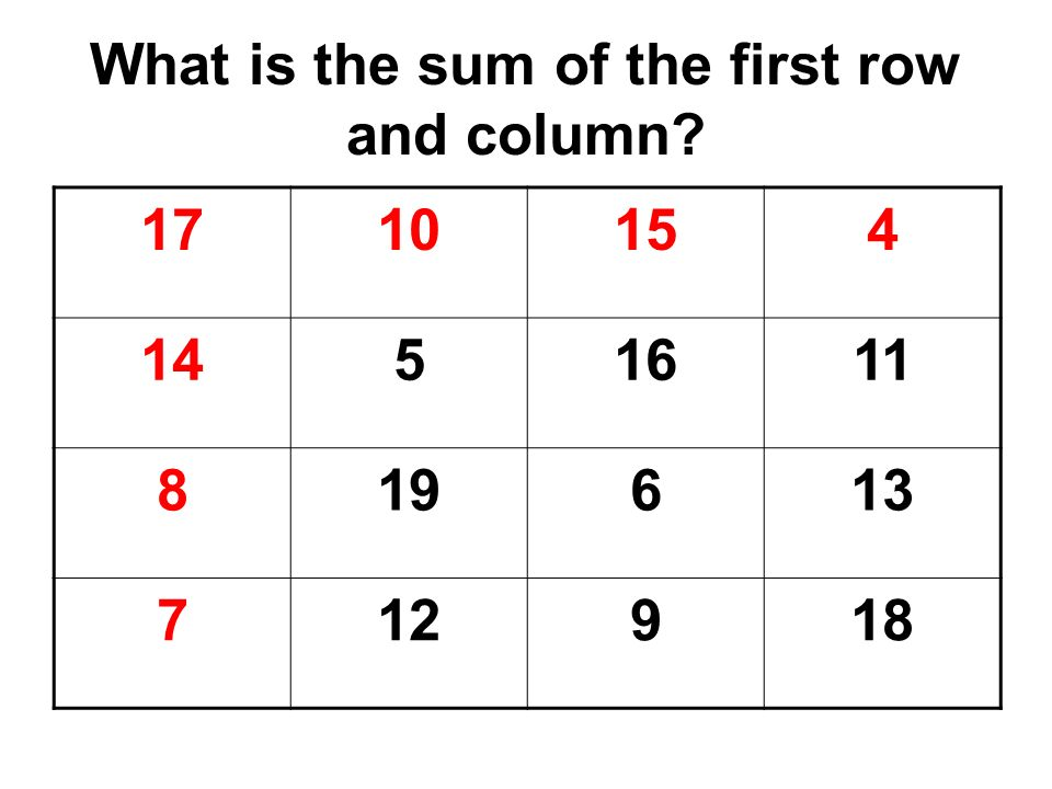 What is the sum of the first row and column