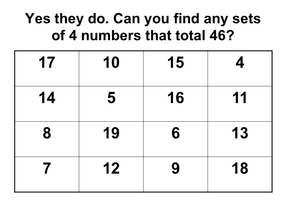 Yes they do. Can you find any sets of 4 numbers that total 46