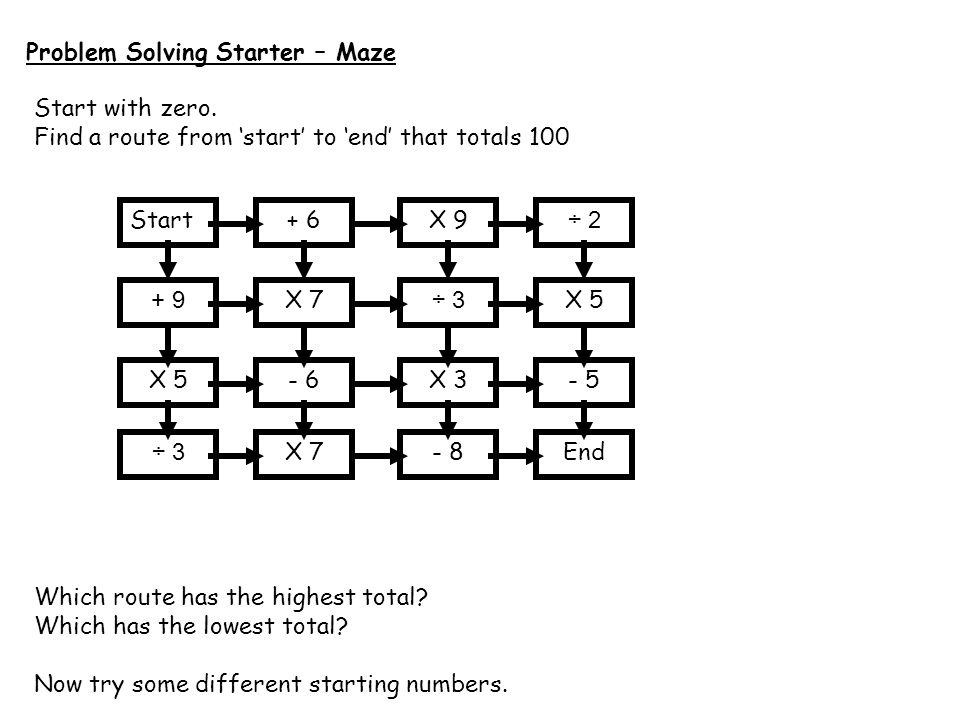 Problem Solving Starter – Maze