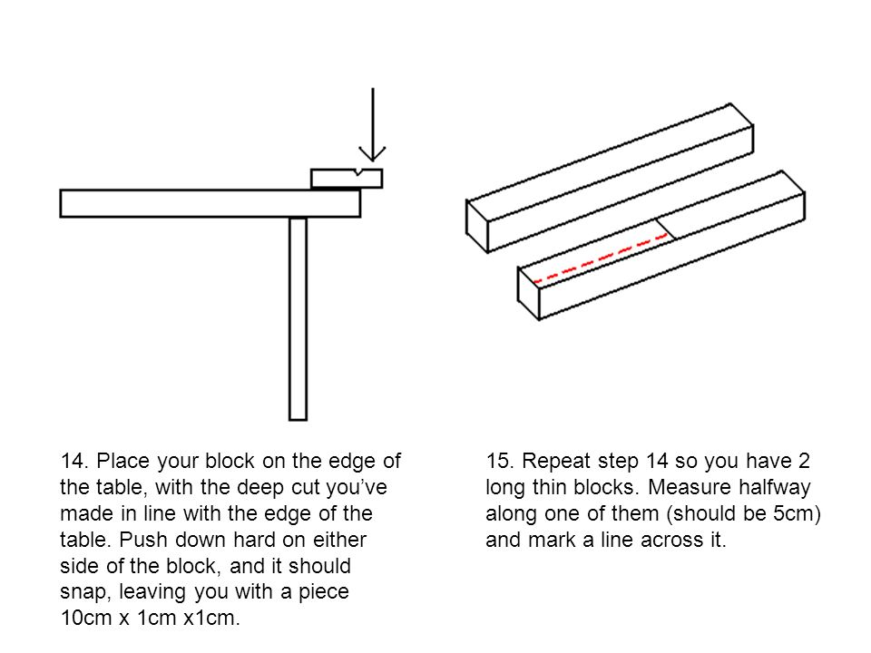 14. Place your block on the edge of the table, with the deep cut you've made in line with the edge of the table. Push down hard on either side of the block, and it should snap, leaving you with a piece 10cm x 1cm x1cm.