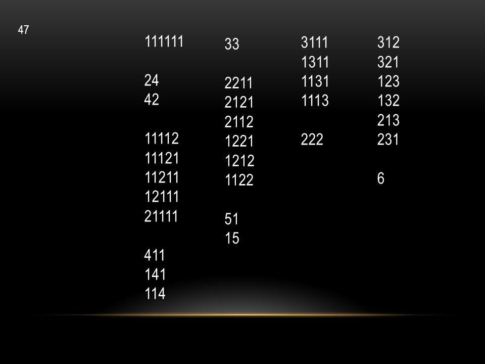 47 111111. 24. 42. 11112. 11121. 11211. 12111. 21111. 411. 141. 114. 33. 2211. 2121. 2112.
