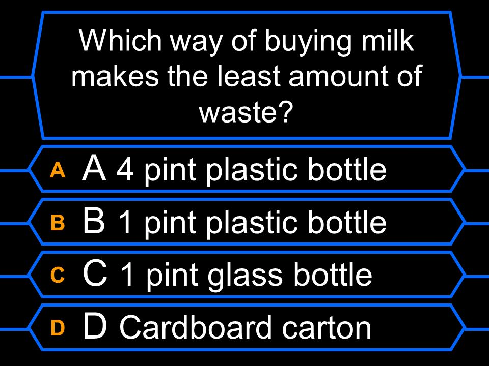 Which way of buying milk makes the least amount of waste