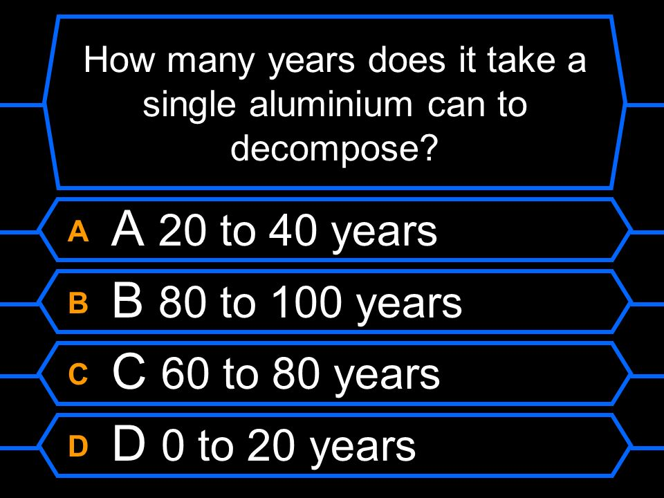 How many years does it take a single aluminium can to decompose