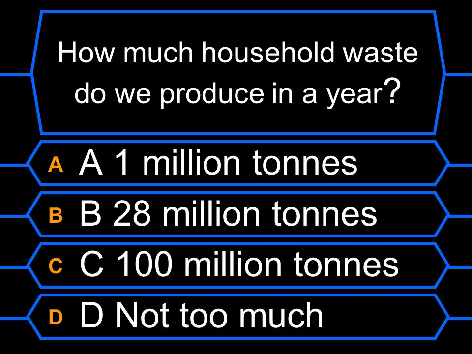 How much household waste do we produce in a year