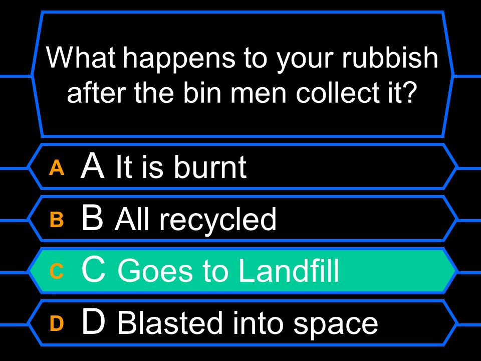 What happens to your rubbish after the bin men collect it