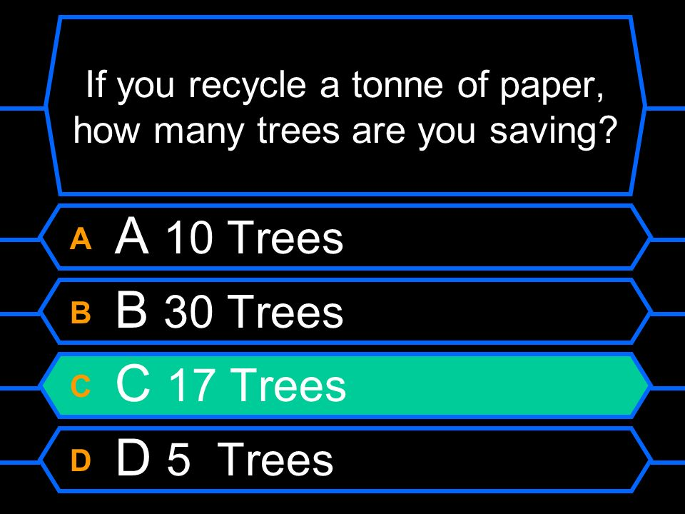 If you recycle a tonne of paper, how many trees are you saving