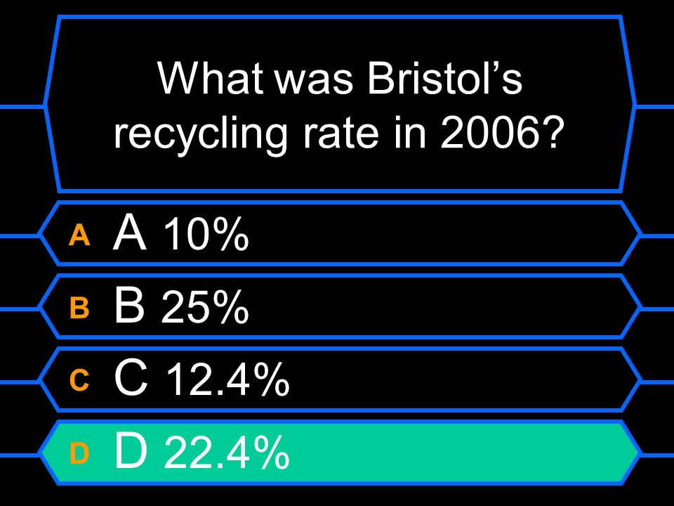 What was Bristol's recycling rate in 2006