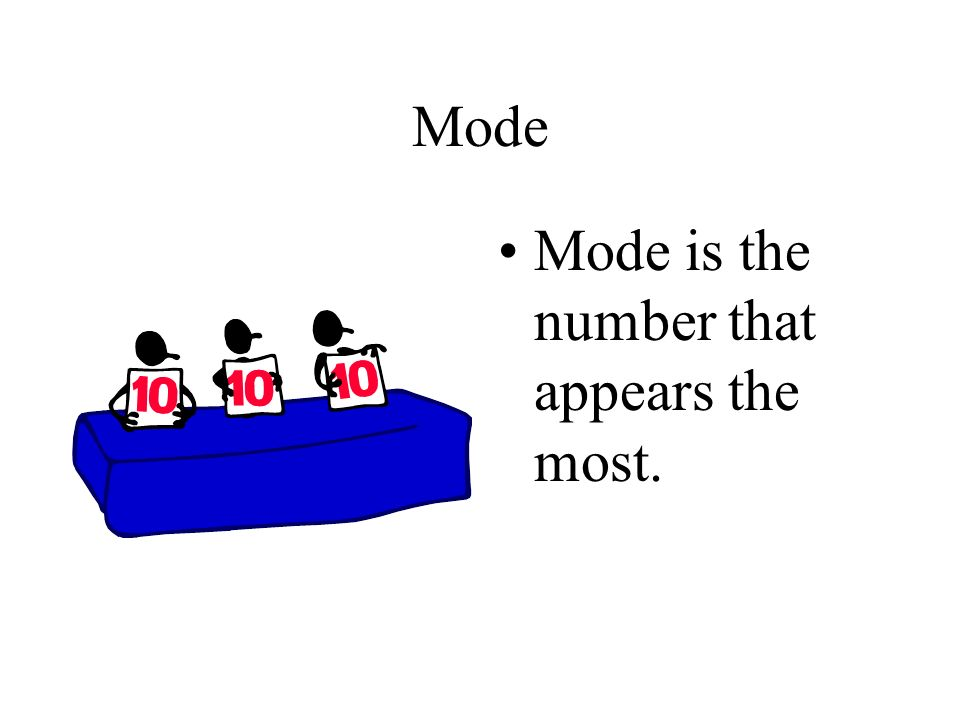Mode Mode is the number that appears the most.