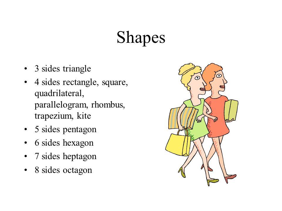 Shapes 3 sides triangle. 4 sides rectangle, square, quadrilateral, parallelogram, rhombus, trapezium, kite.
