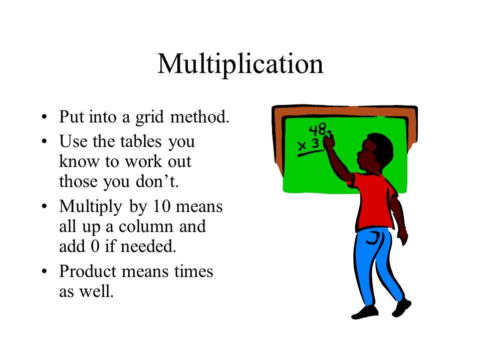 Multiplication Put into a grid method.