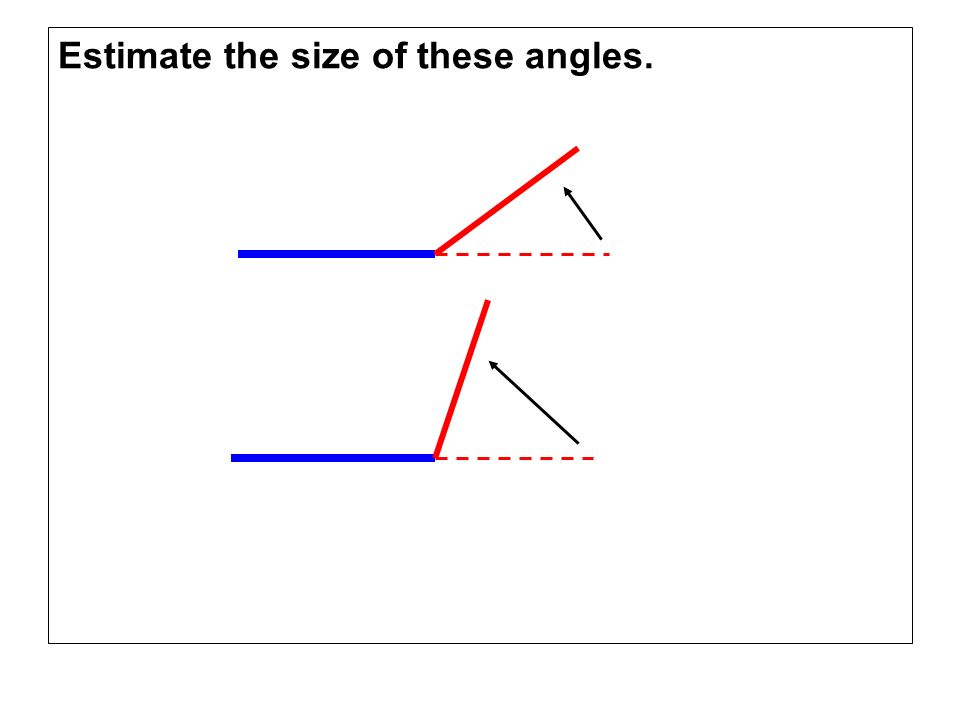 Estimate the size of these angles.