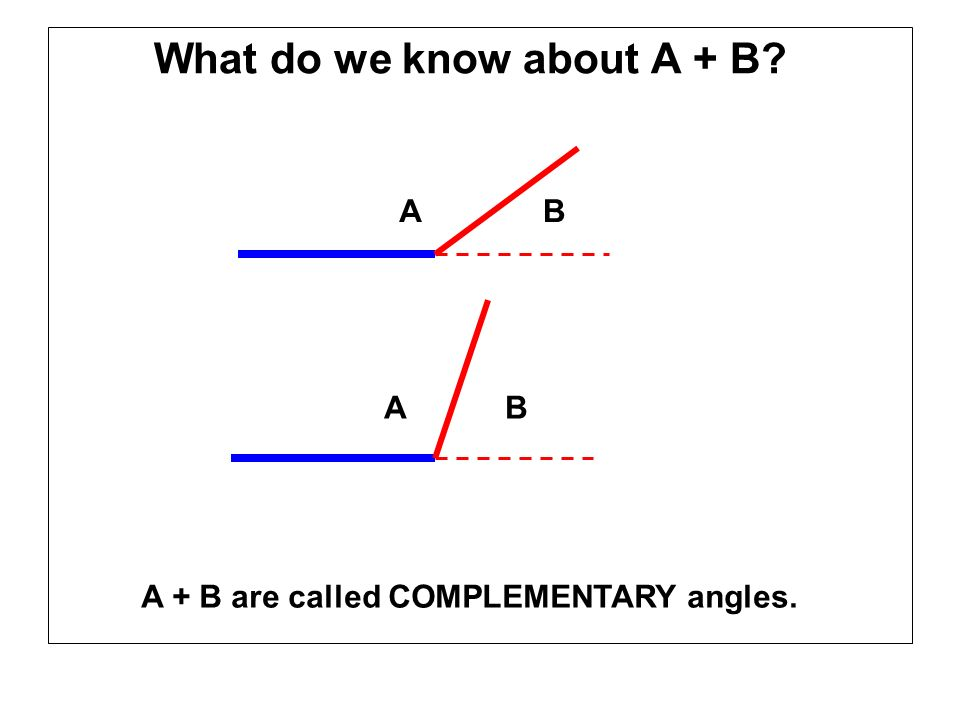 What do we know about A + B