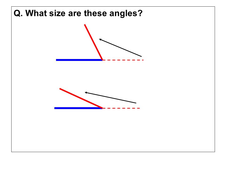 Q. What size are these angles