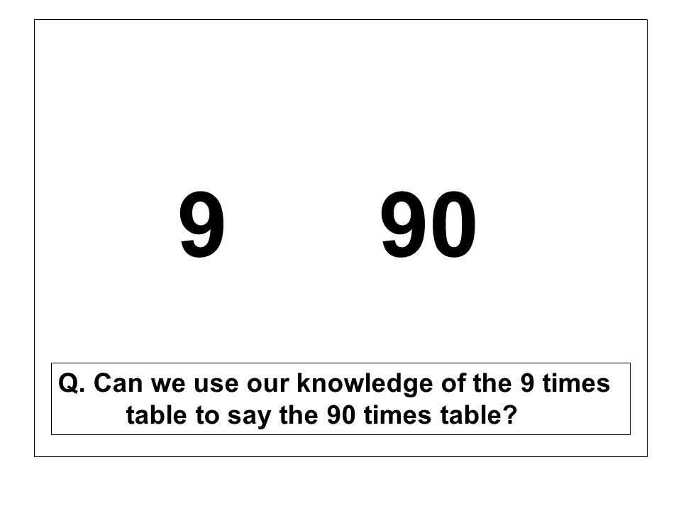 9 90 Q. Can we use our knowledge of the 9 times table to say the 90 times table