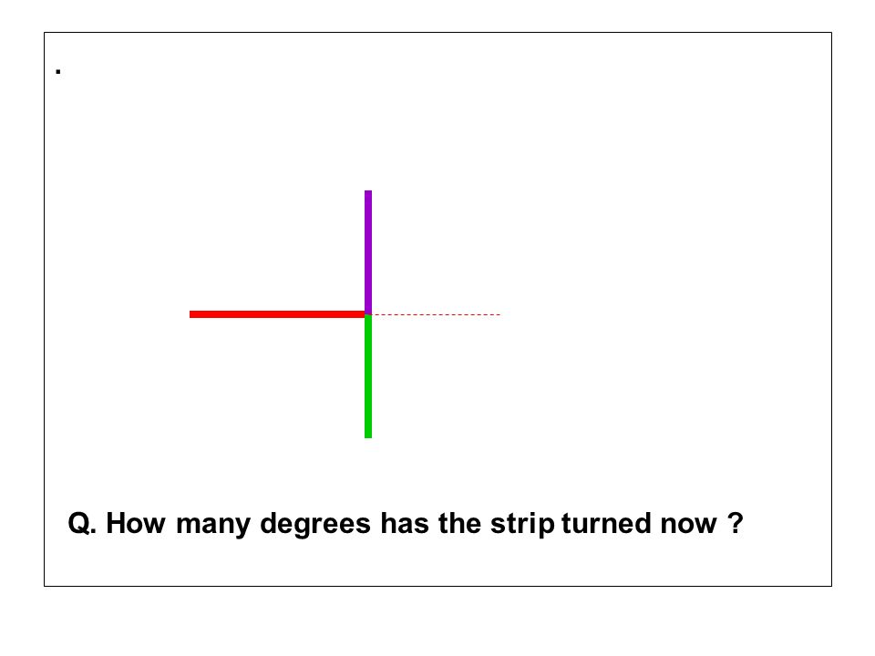 . Q. How many degrees has the strip turned now