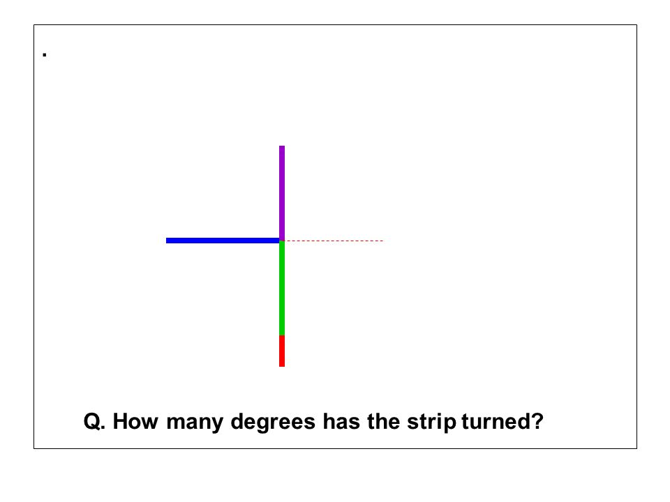. Q. How many degrees has the strip turned