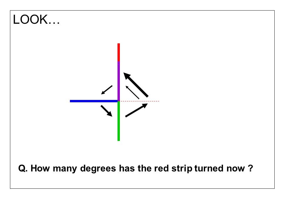 LOOK… Q. How many degrees has the red strip turned now