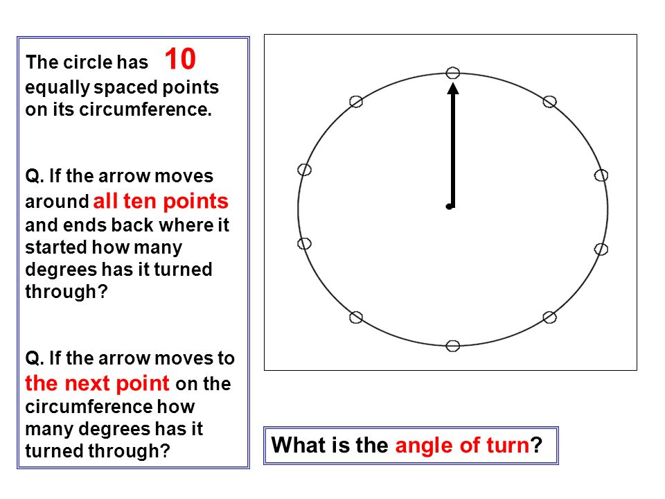 What is the angle of turn