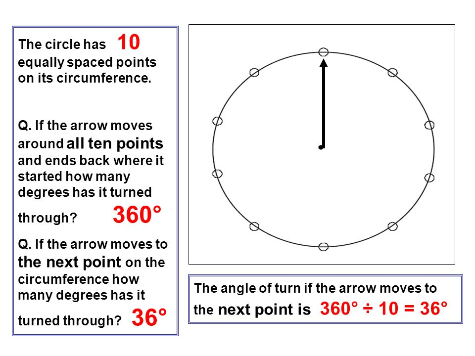 The circle has 10 equally spaced points on its circumference.