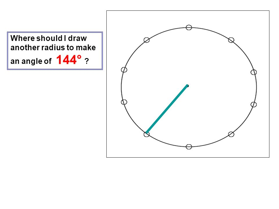 Where should I draw another radius to make an angle of 144°