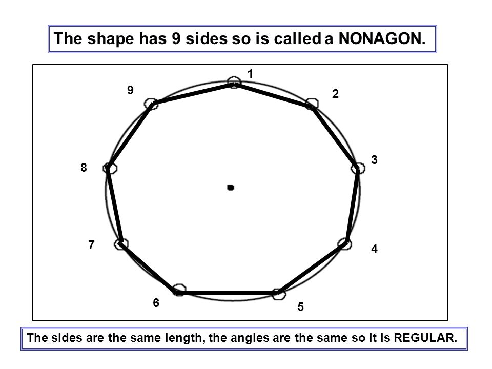 The shape has 9 sides so is called a NONAGON.