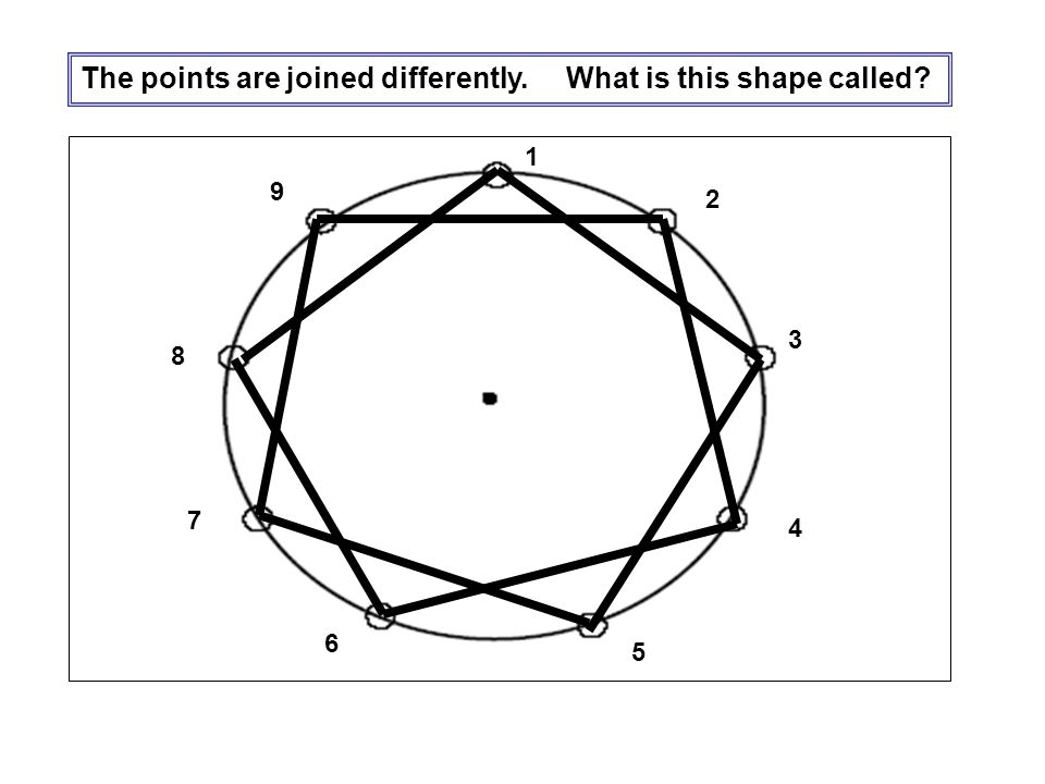 The points are joined differently. What is this shape called