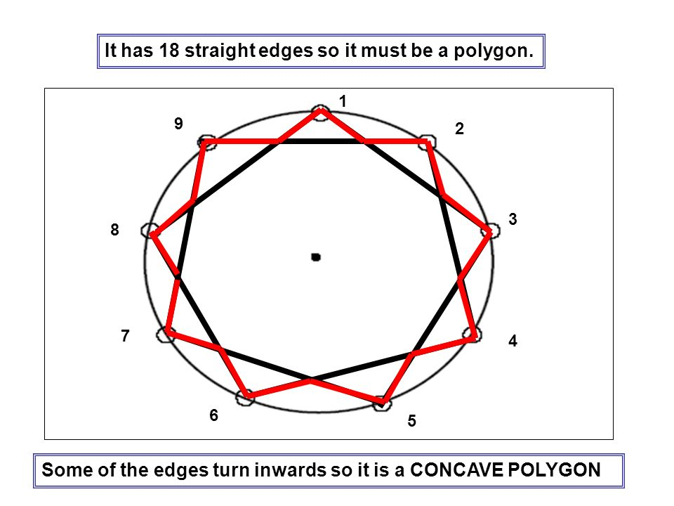 It has 18 straight edges so it must be a polygon.