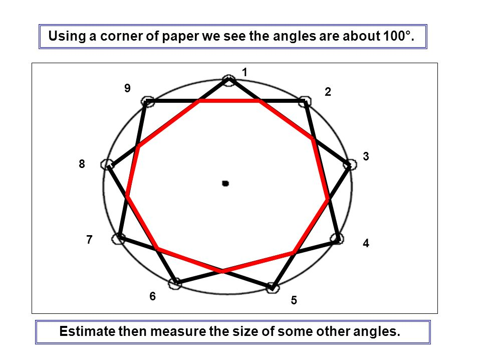 Using a corner of paper we see the angles are about 100°.