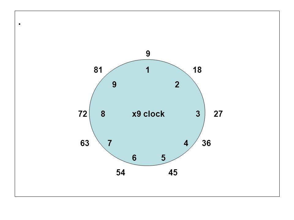 . 9. 81 1 18. 9 2. 72 8 x9 clock 3 27.