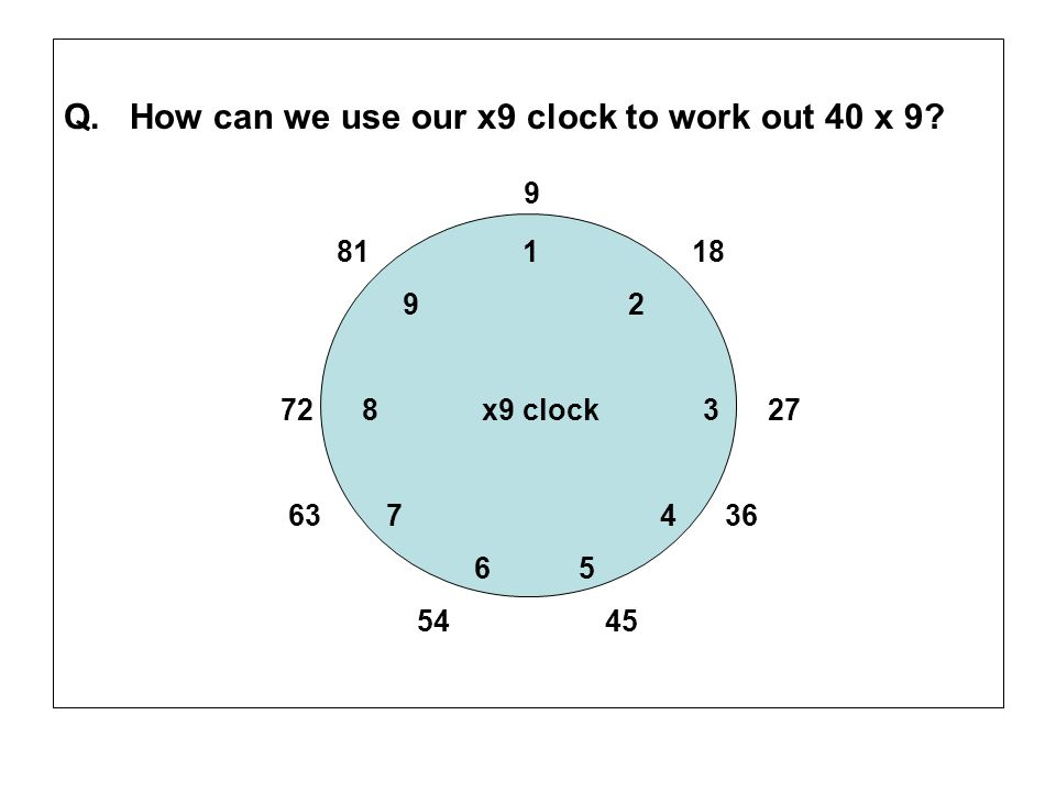 Q. How can we use our x9 clock to work out 40 x 9