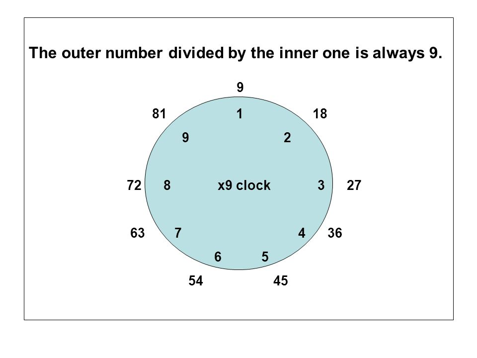 The outer number divided by the inner one is always 9.