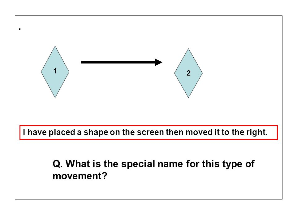 . Q. What is the special name for this type of movement