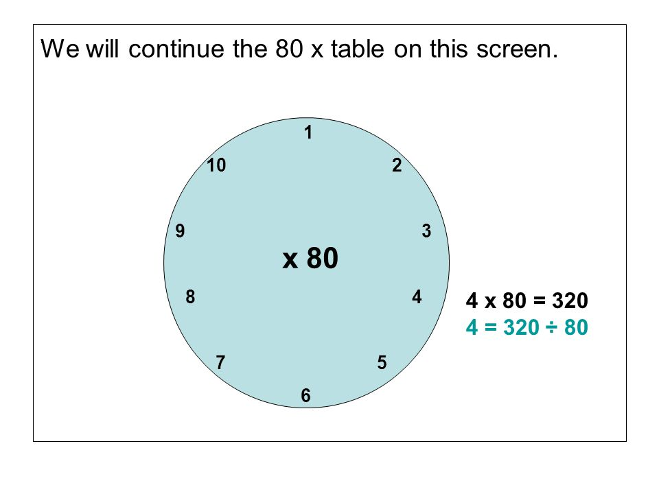 x 80 We will continue the 80 x table on this screen.