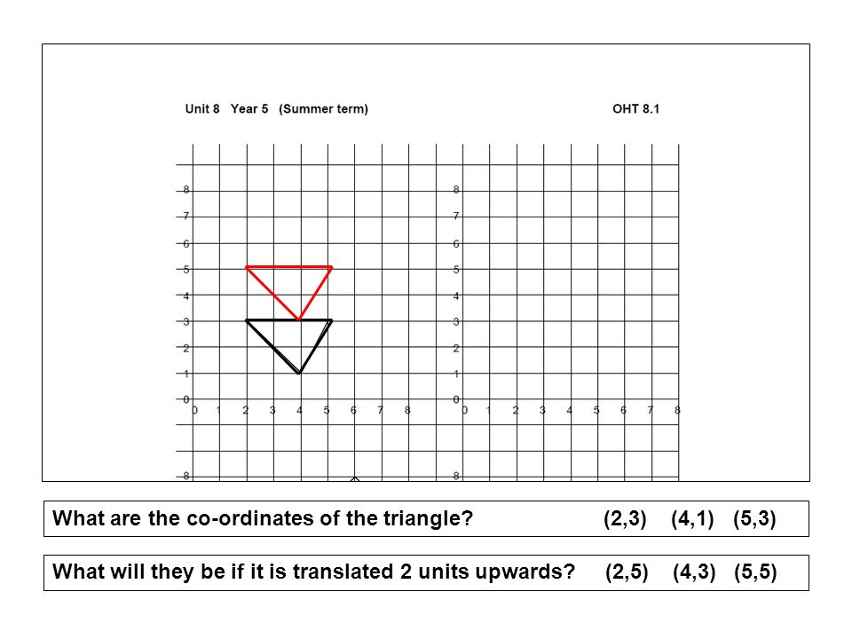 What are the co-ordinates of the triangle (2,3) (4,1) (5,3)