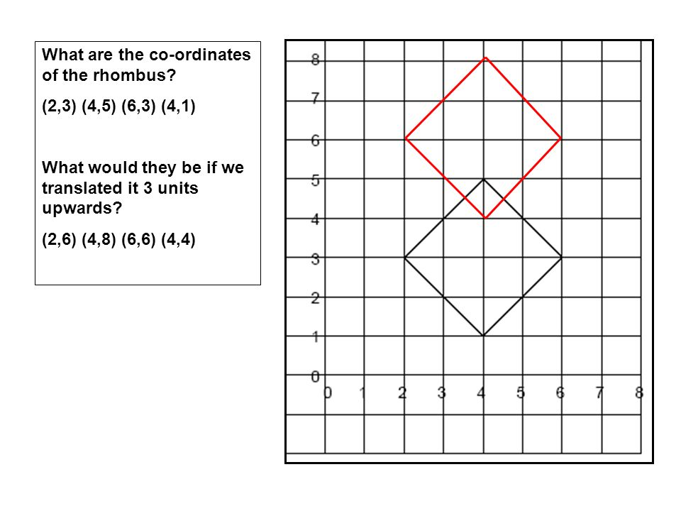 What are the co-ordinates of the rhombus