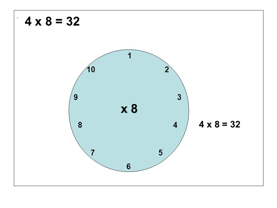 . 4 x 8 = 32. 1. 10 2. 9 3.