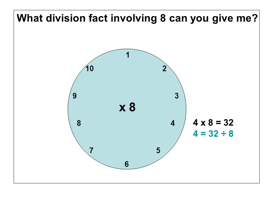 x 8 What division fact involving 8 can you give me