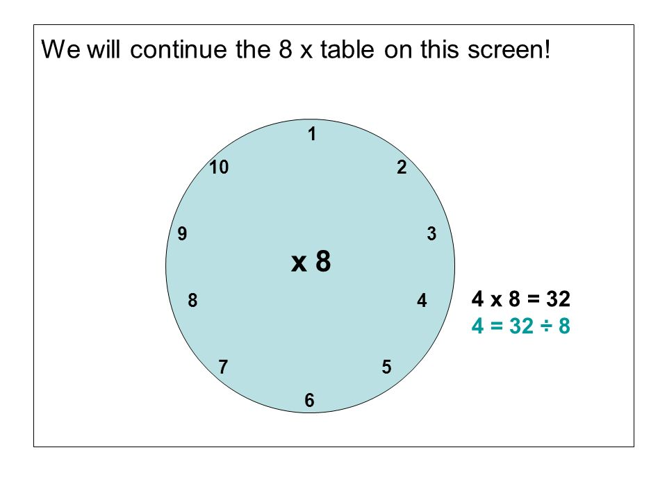 x 8 We will continue the 8 x table on this screen!