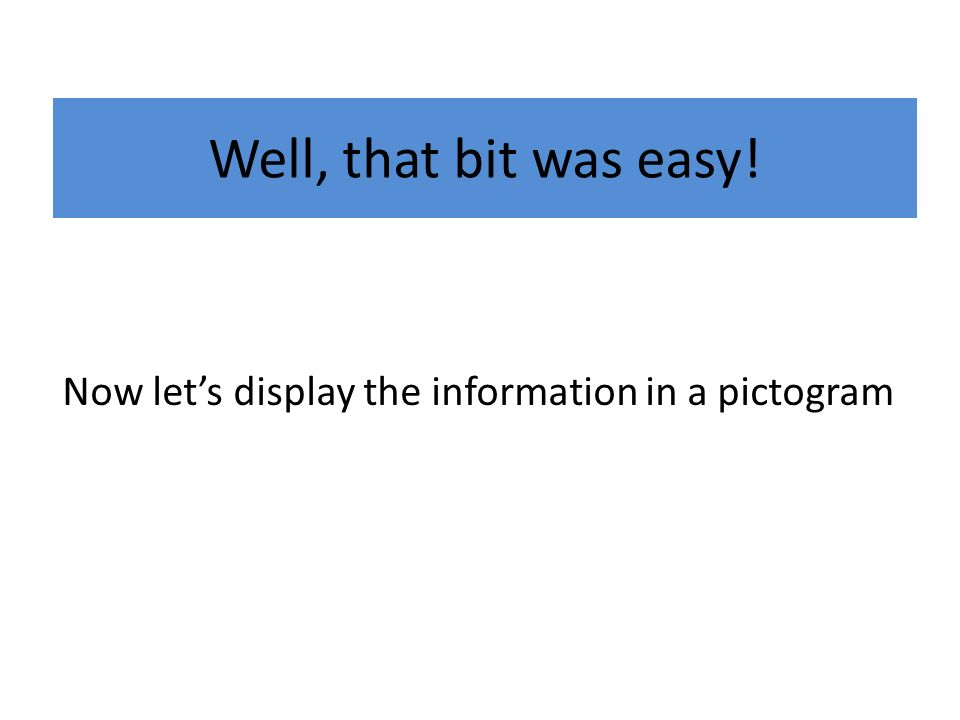 Well, that bit was easy! Now let's display the information in a pictogram