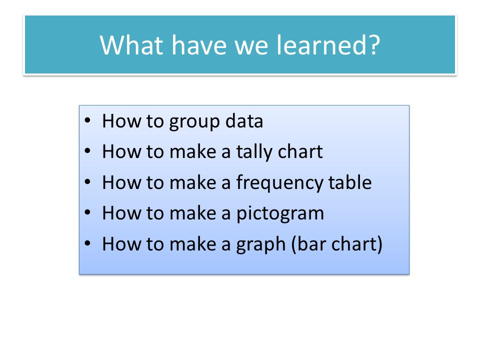 What have we learned How to group data How to make a tally chart