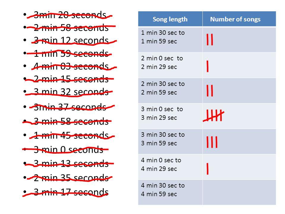 3min 20 seconds 2 min 58 seconds 3 min 12 seconds 1 min 59 seconds