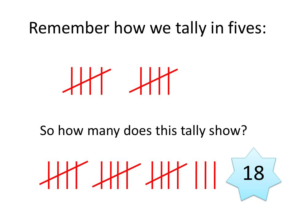 Remember how we tally in fives: