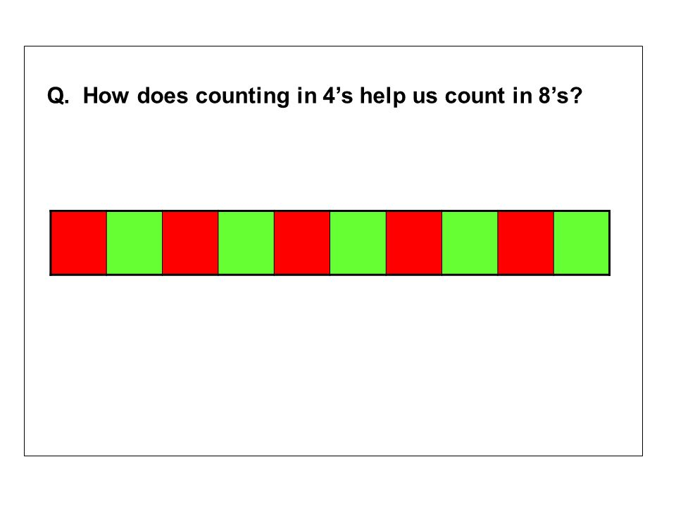 Q. How does counting in 4's help us count in 8's