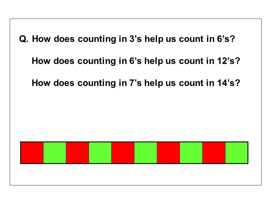 How does counting in 3's help us count in 6's