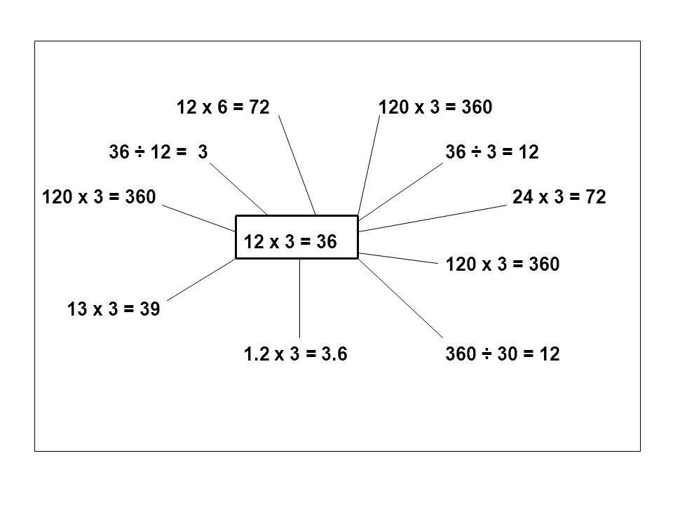 12 x 6 = 72 120 x 3 = 360 36 ÷ 12 = 3 36 ÷ 3 = 12. 120 x 3 = 360 24 x 3 = 72. 12 x 3 = 36.